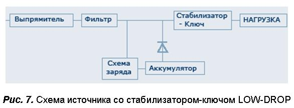 на базе структурной схемы,