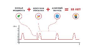 Сертификация беспроводного пожарного извещателя в Европе. Опыт «АРГУС-СПЕКТР»