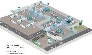 Видеоаналитика упрощает работу служб безопасности аэропорта