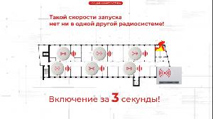 Видеообзор речевого оповещателя «Орфей-ПРО»