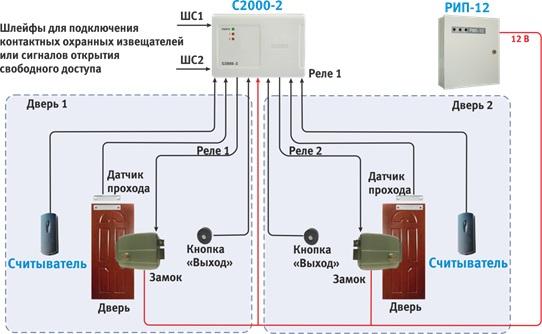Режим работы «С2000-2» Две двери на вход